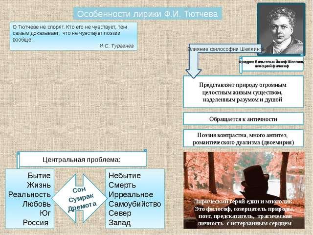 Особенности лирики Ф.И. Тютчева Обращается к античности Представляет природу...
