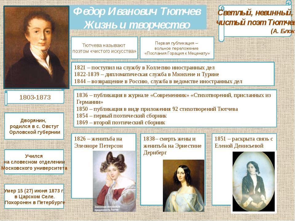 Федор Иванович Тютчев Жизнь и творчество Светлый, невинный, чистый поэт Тютч...