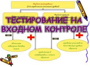Входное тестирование (для определения начального уровня) Претест готовности (