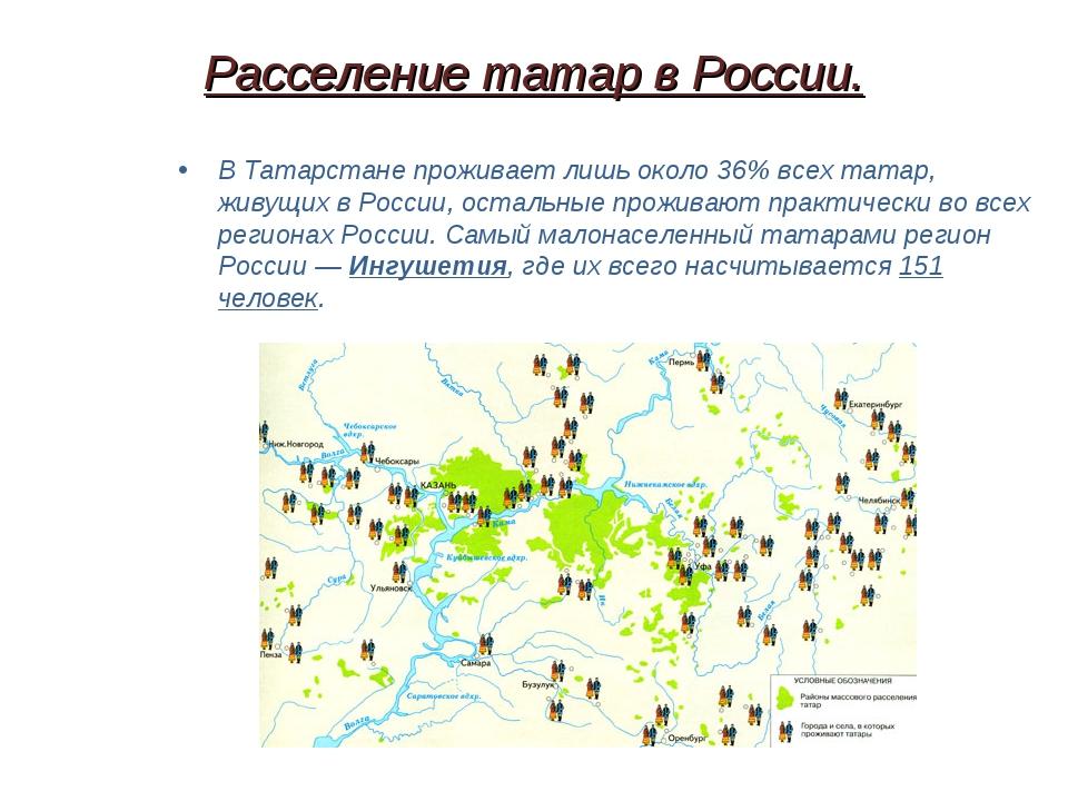 Расселение татар в России. В Татарстане проживает лишь около 36% всех татар,...