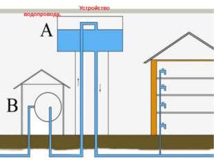 Устройство водопровода.