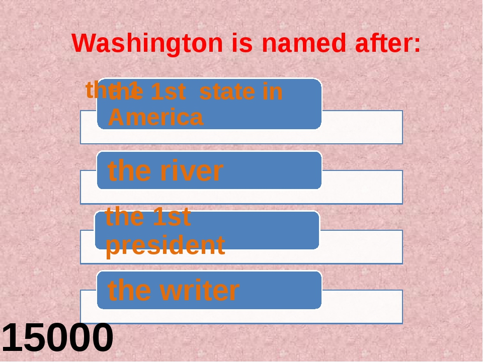 Washington is named after: 15000