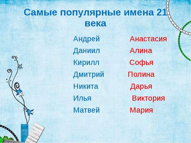Самые популярные имена 21 века Андрей Анастасия Даниил Алина Кирилл Софья Дми...