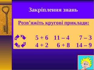 Закріплення знань Розв'яжіть кругові приклади: 5 + 6 11 – 4 7 – 3 