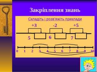 Закріплення знань Складіть і розв'яжіть приклади 5 6 7 +3 -2 +5 0 1 2 3 4 5