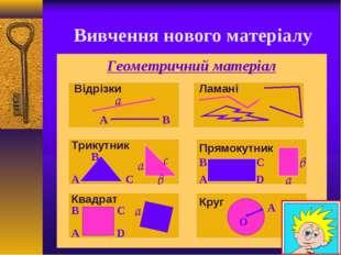 Вивчення нового матеріалу Геометричний матеріал А В a Відрізки Ламані Трикут