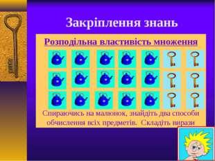 Закріплення знань Розподільна властивість множення Спираючись на малюнок, зн