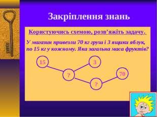 Закріплення знань Користуючись схемою, розв'яжіть задачу. У магазин привезли