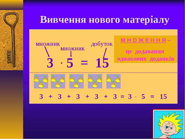 Вивчення нового матеріалу  3 . 5 = 15 множник множник добуток М Н О Ж Е Н...