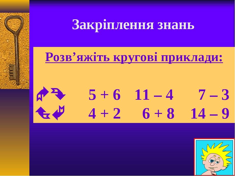 Закріплення знань Розв'яжіть кругові приклади: 5 + 6 11 – 4 7 – 3 ...