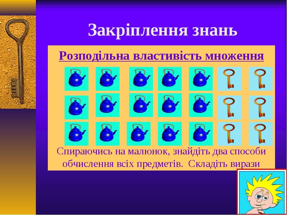 Закріплення знань Розподільна властивість множення Спираючись на малюнок, зн...