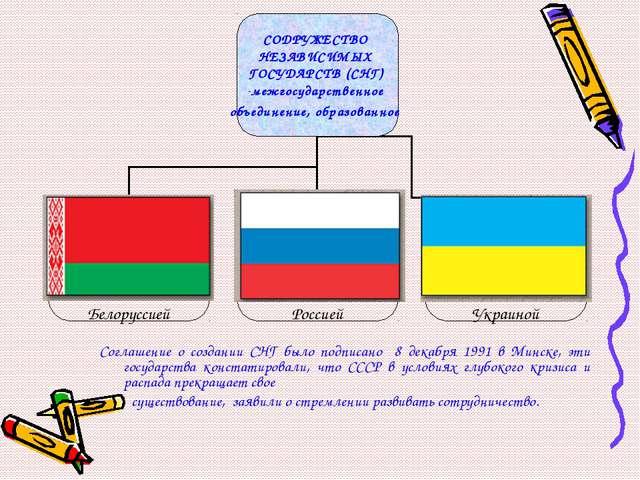Соглашение о создании СНГ было подписано 8 декабря 1991 в Минске, эти государ...