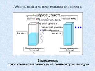 Абсолютная и относительная влажность Зависимость относительной влажности от т