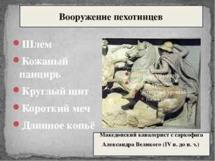 Шлем Кожаный панцирь Круглый щит Короткий меч Длинное копьё Македонский кавал