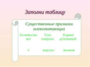 Заполни таблицу 4 шерстью молоком Существенные признаки млекопитающих Количе