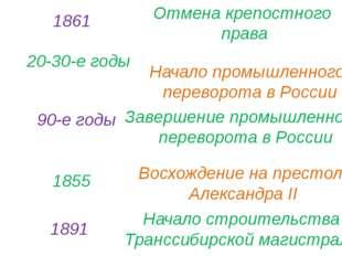 1861 20-30-е годы 90-е годы 1855 1891 Начало строительства Транссибирской маг
