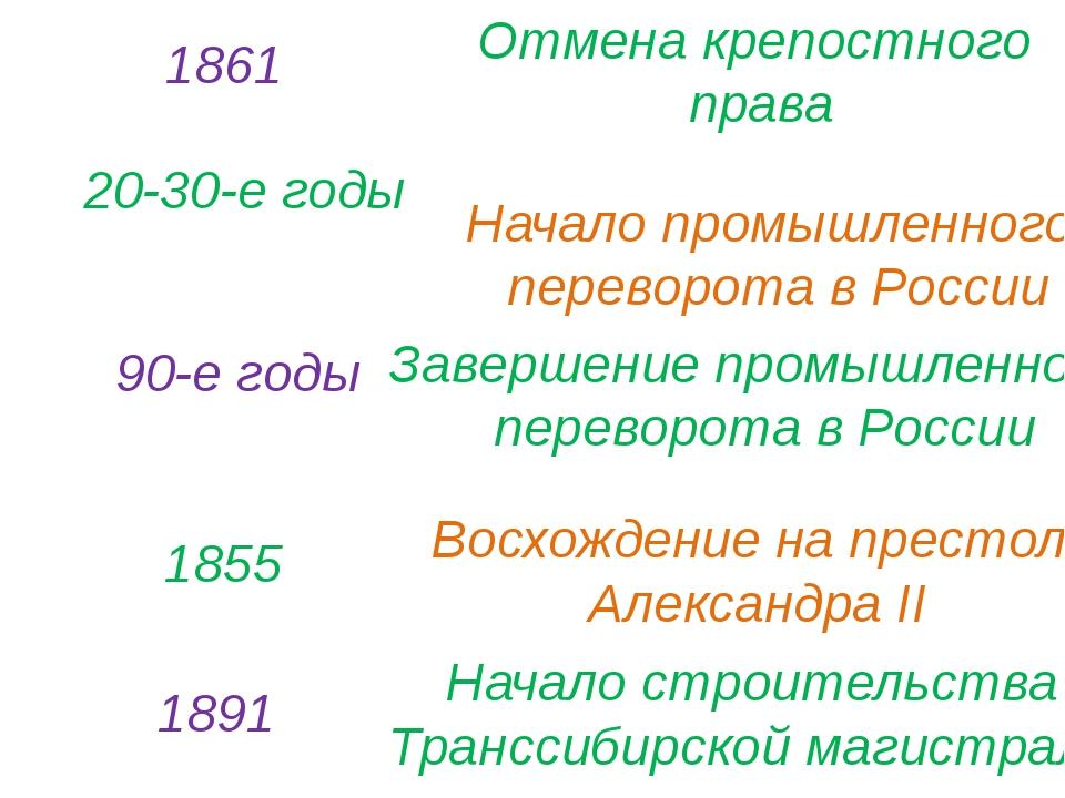 1861 20-30-е годы 90-е годы 1855 1891 Начало строительства Транссибирской маг...