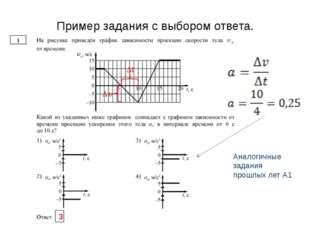 Пример задания с выбором ответа. t  3 Аналогичные задания прошлых лет А1