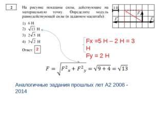 Fx =5 Н – 2 Н = 3 Н Fy = 2 H 2 Аналогичные задания прошлых лет А2 2008 - 2014