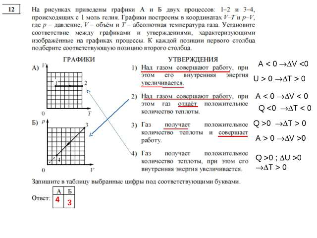 А < 0 V  0 T > 0 А < 0 V < 0 Q 0 T > 0 А > 0 V >0 Q >0 ; U >0 T...