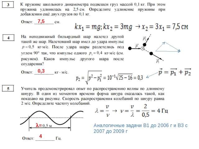 7,5 0,3 = 4 Аналогичные задачи В1 до 2006 г и В3 с 2007 до 2009 г