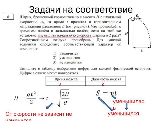Задачи на соответствие От скорости не зависит не изменится 3 уменьшилась умен...