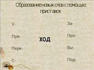Образование новых слов с помощью приставок У- При- Пере- С- За- Про- Вы- Под-