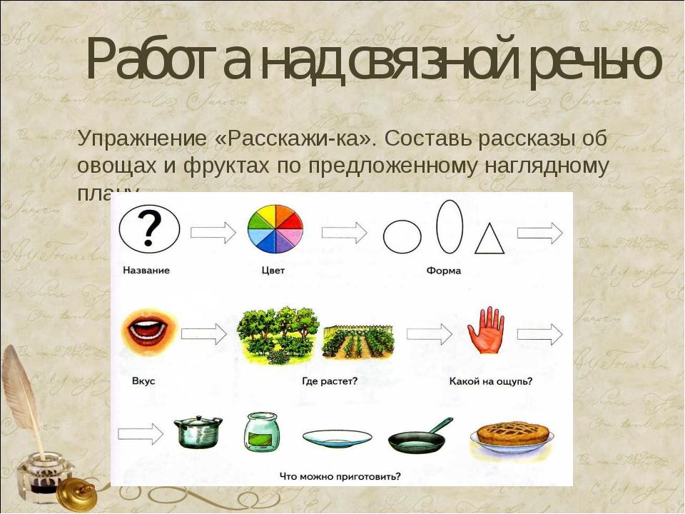 Работа над связной речью Упражнение «Расскажи-ка». Составь рассказы об овощах...