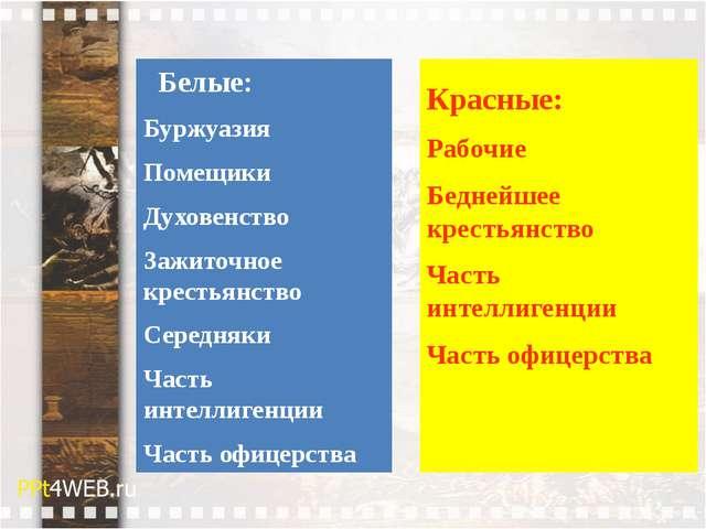 Белые: Буржуазия Помещики Духовенство Зажиточное крестьянство Середняки Част...
