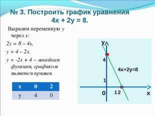 № 3. Построить график уравнения 4х + 2у = 8. Выразим переменную у через х: 2у