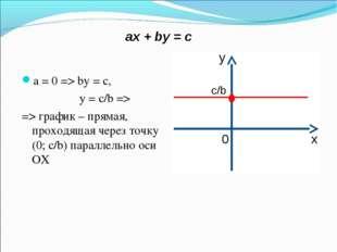 aх + by = c a = 0 => by = c, y = c/b => => график – прямая, проходящая через