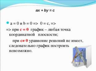 aх + by = c а = 0 и b = 0 => 0 = c, => => при с = 0 график – любая точка коор