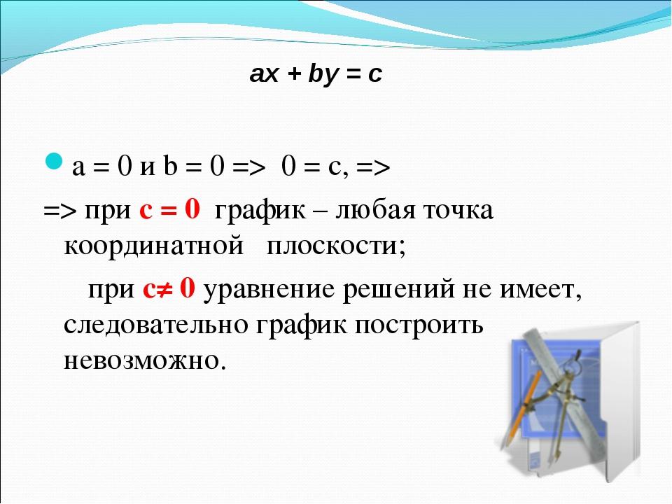 aх + by = c а = 0 и b = 0 => 0 = c, => => при с = 0 график – любая точка коор...