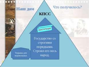 Наш дом КПСС Государство со строгими порядками. Строил его весь народ. конст