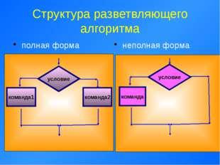 Структура разветвляющего алгоритма полная форма неполная форма условие коман