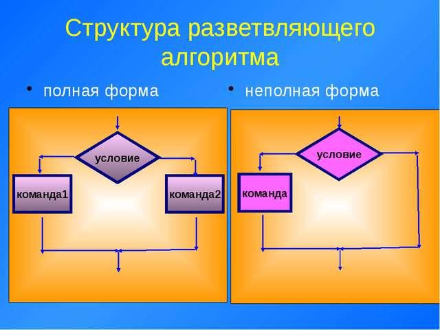 Структура разветвляющего алгоритма полная форма неполная форма условие коман...