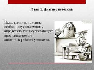 Этап 1. Диагностический Цель: выявить причины стойкой неуспеваемости, опреде