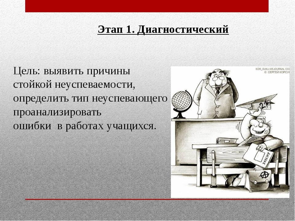 Этап 1. Диагностический Цель: выявить причины стойкой неуспеваемости, опреде...