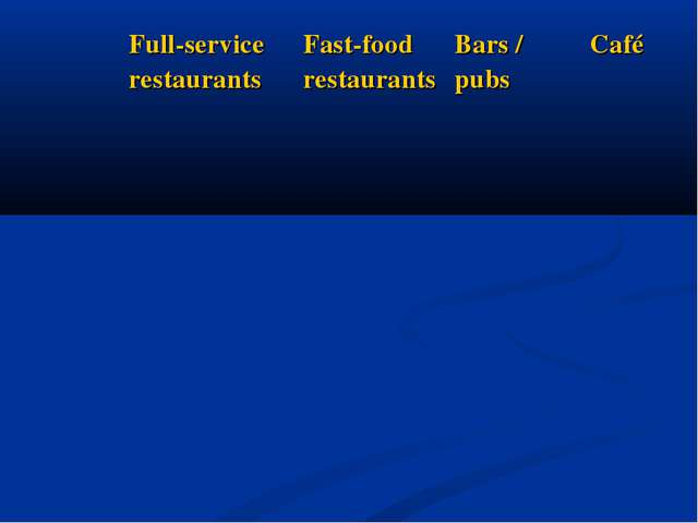 Full-service restaurants	Fast-food restaurants	Bars / pubs	 Café...