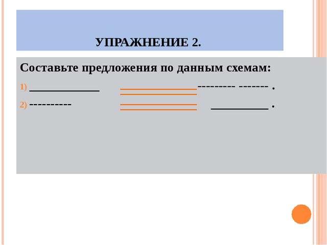 УПРАЖНЕНИЕ 2. Составьте предложения по данным схемам: ___________ --------- -...