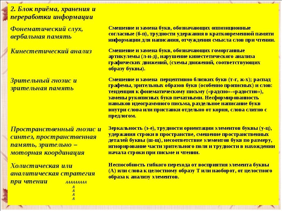 2. Блок приёма, хранения и переработки информации Фонематический слух, верба...