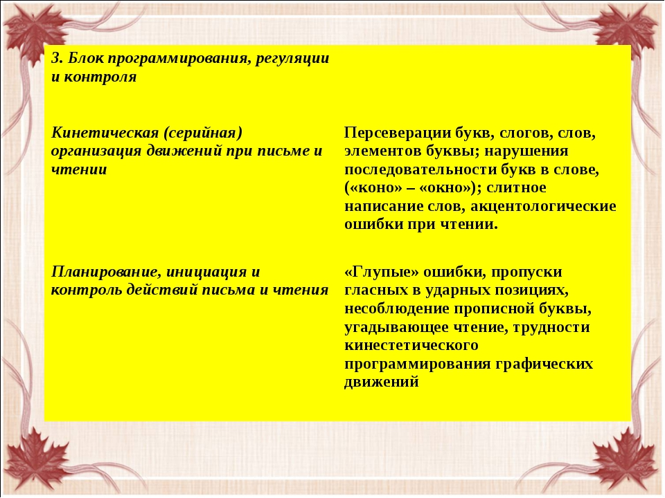 3. Блок программирования, регуляции и контроля Кинетическая (серийная) орган...