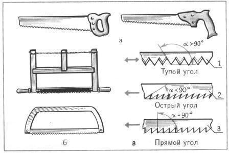 http://kon82.narod.ru/arxiv/texno5/drev/images/24.jpg
