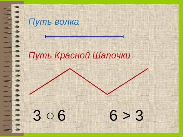 Путь Красной Шапочки Путь волка 3 ˂ 6 6 > 3