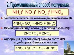 NH3→ NO → NO2 →HNO3 1. Контактное окисление аммиака до оксида азота (II): 4NH