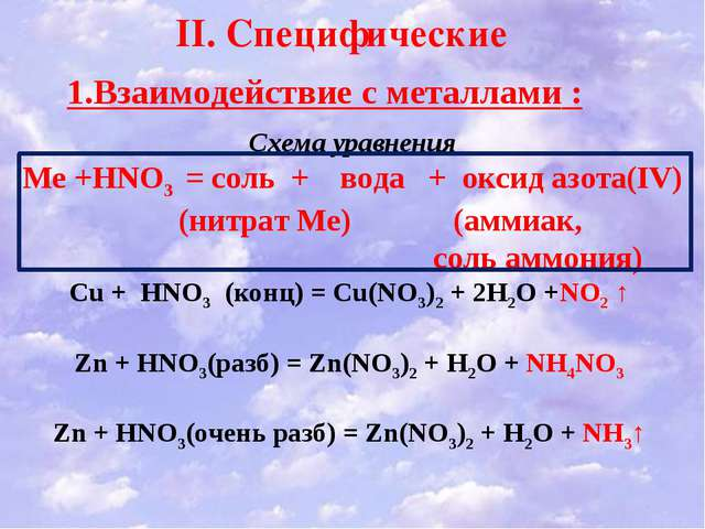 Схема уравнения Ме +HNO3 = соль + вода + оксид азота(IV) (нитрат Ме) (аммиак,...