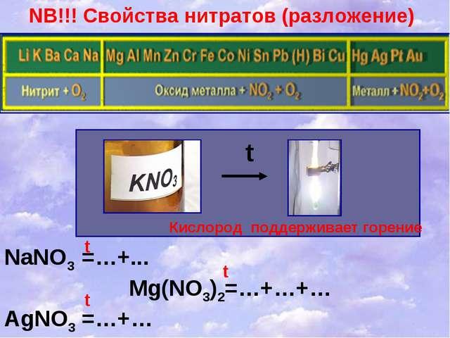 NB!!! Свойства нитратов (разложение) t Кислород поддерживает горение NaNO3 =…...