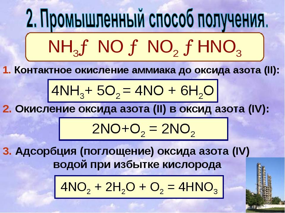 NH3→ NO → NO2 →HNO3 1. Контактное окисление аммиака до оксида азота (II): 4NH...