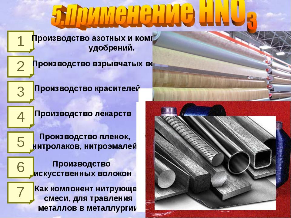 1 5 4 6 2 3 Производство азотных и комплексных удобрений. Производство взрывч...