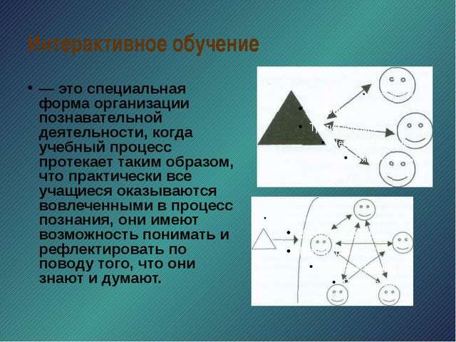 Интерактивное обучение — это специальная форма организации познавательной дея...